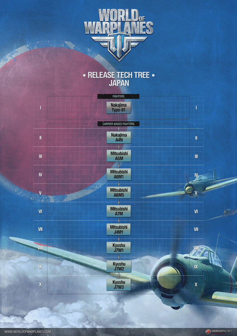 WoWP: Tech-Tree Japan