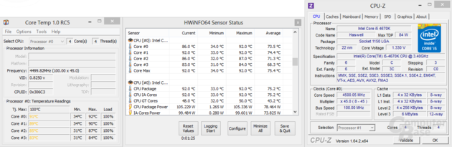 Intel Core i5-4670K mit 4,5 GHz Richtung Temperatur-Limit