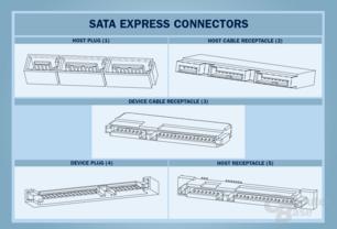 Anschlüsse bei SATA Express