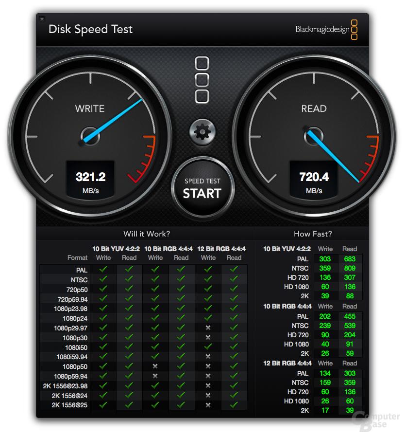 SDD-Leistung – MacBook Air 11 Zoll