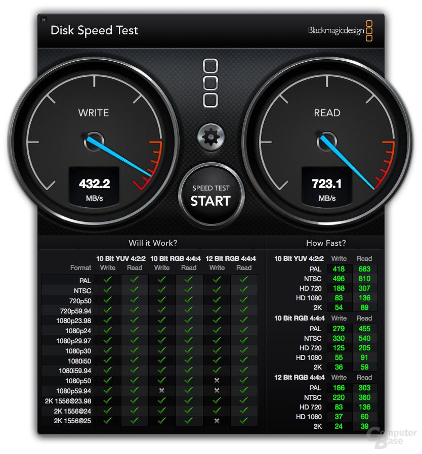 SDD-Leistung – MacBook Air 13 Zoll