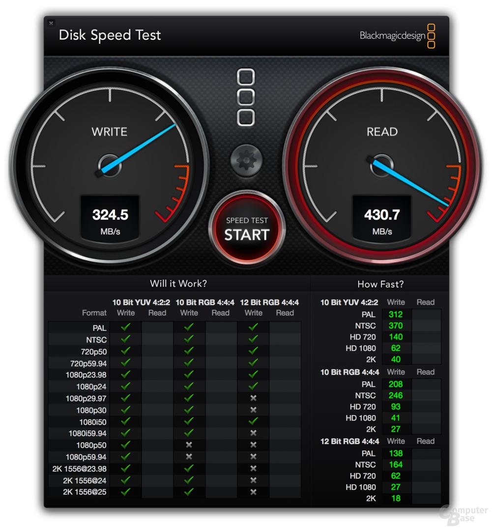 SDD-Leistung – MacBook Pro Retina 15 Zoll
