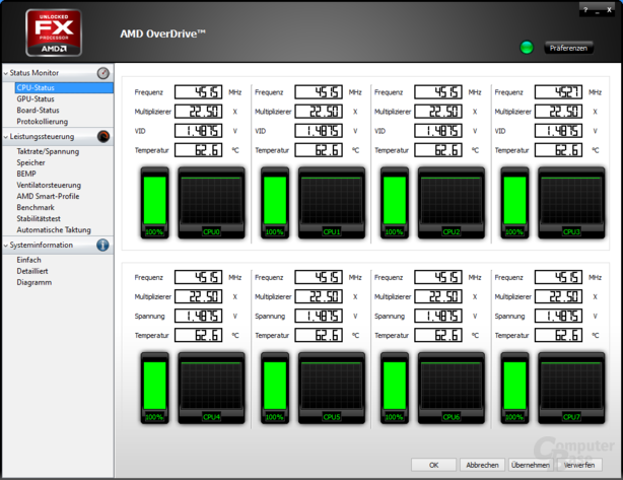 "AMDs FX-9590 ""throttlet"""