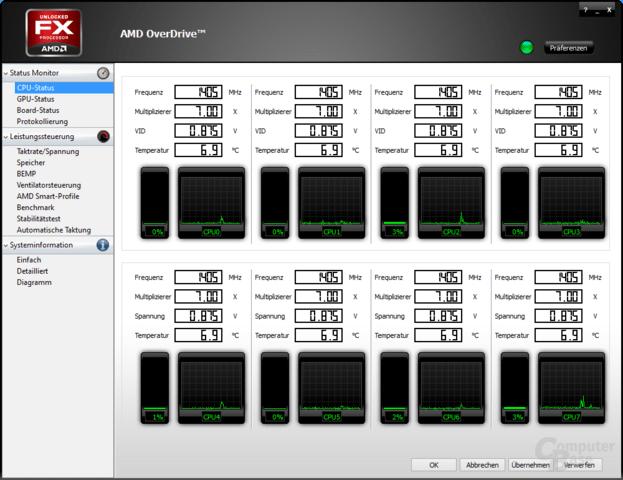 AMD Overdrive – angebliche Temperaturen im Leerlauf