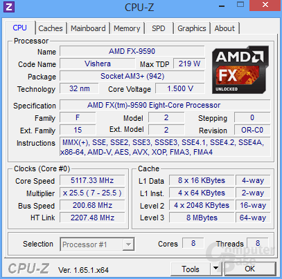 AMD FX-9590 übertaktet