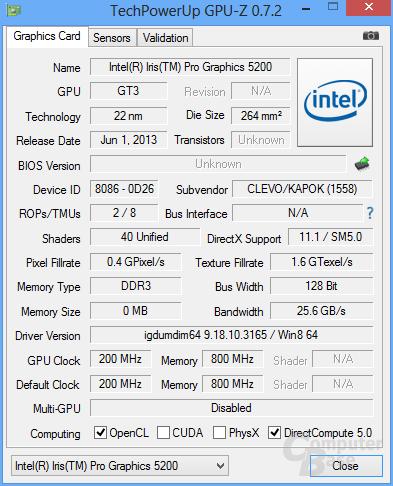 Iris Pro Graphics 5200