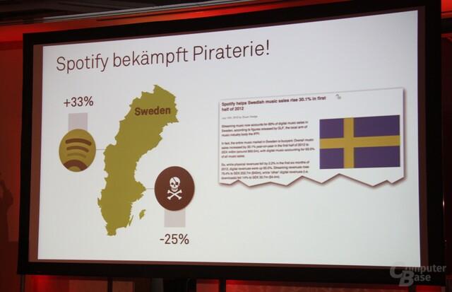 Rückgang illegaler Kopien in Schweden