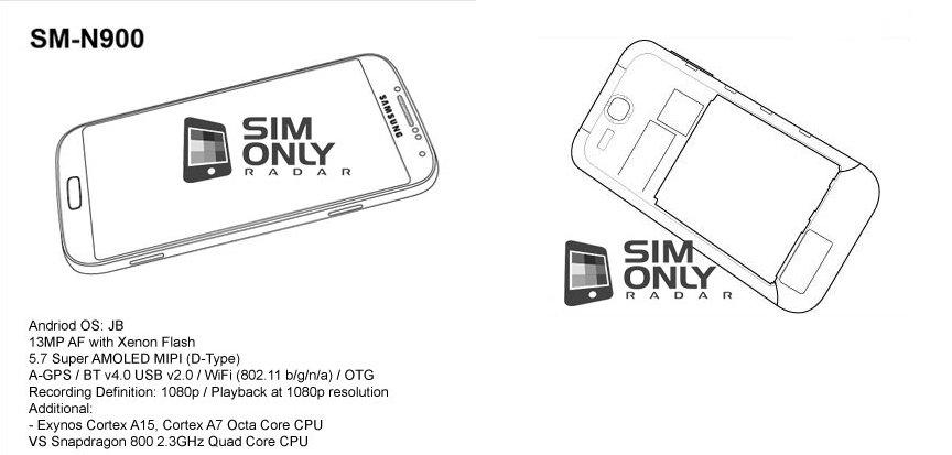Samsung SM-N900
