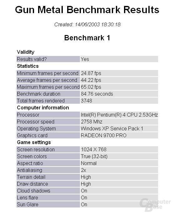 Resultat Benchmark 1