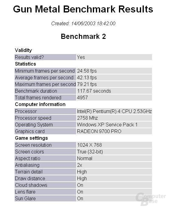 Resultat Benchmark 2