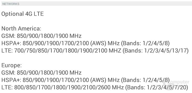 Nexus 7 in Europa mit LTE