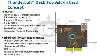 Intel Thunderbolt auf PCIe-Karte