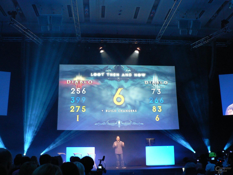 Blizzard / Gamescom 2013: Loot 2.0