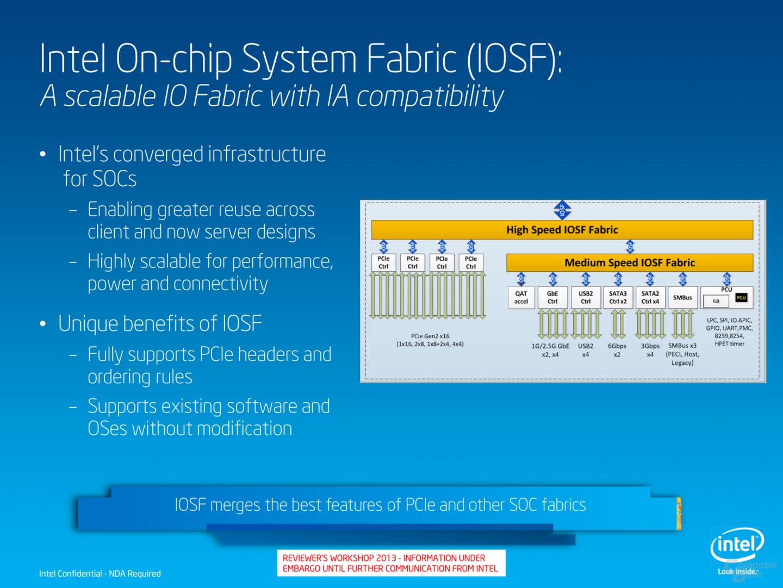 Intel Atom C2000 (Avoton/Rangeley)