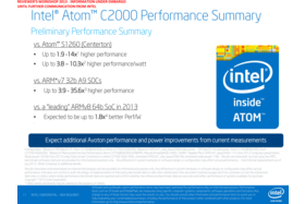 Intel Atom C2000 (Avoton/Rangeley)