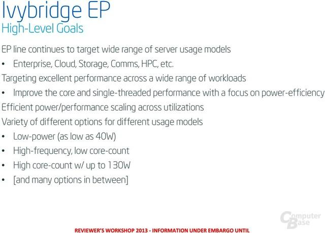 Ivy Bridge-EP als Xeon E5 2600 v2