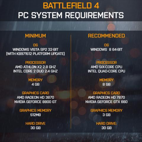 Systemanforderungen von Battlefield 4
