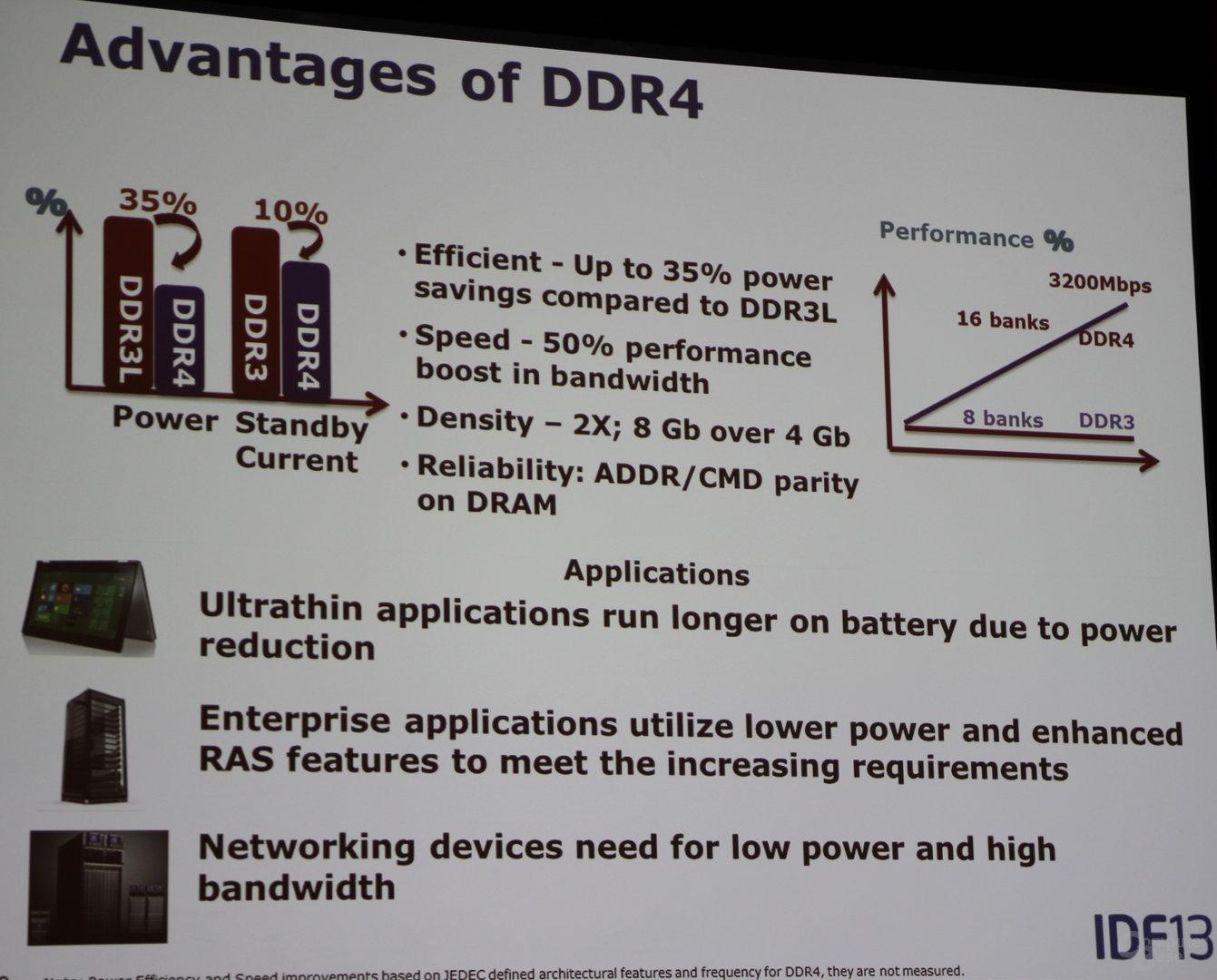 DDR4 im Vergleich zu DDR3