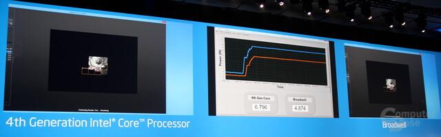 """Intel zeigt Y-Serie von """"Broadwell"""""""