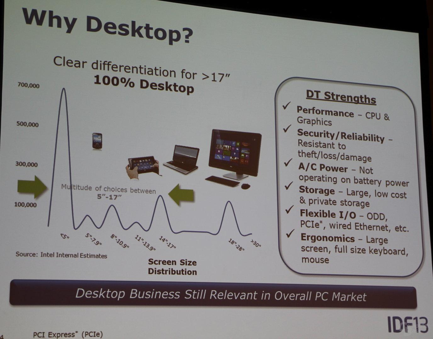 """Intels """"Bay Trail"""" für Desktop und Notebook"""