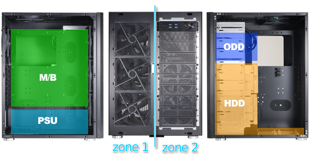 Zwei-Kammer-System des Lian Li PC-D600