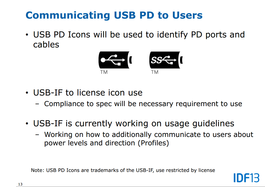 Communicating USB PD to Users