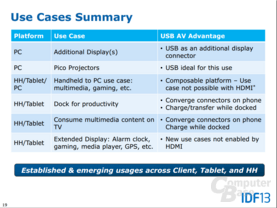 Use Cases Summary