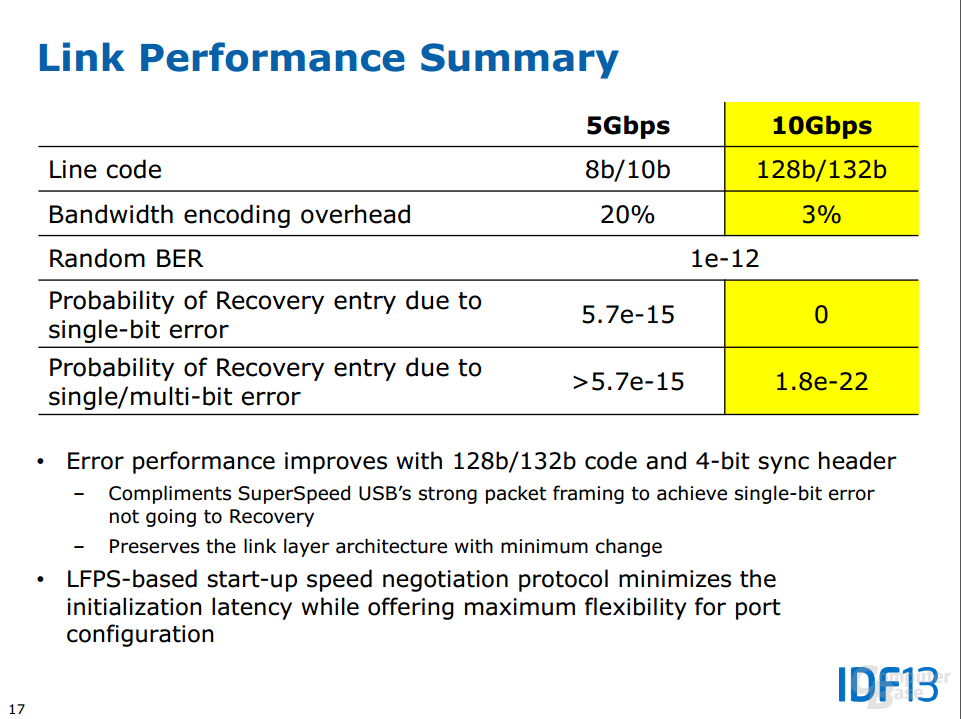 Link Performance Summary