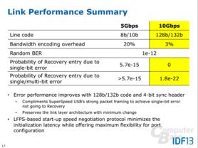 Link Performance Summary