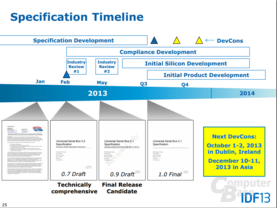 Specification Timeline