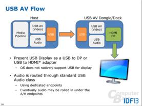 USB AV Flow