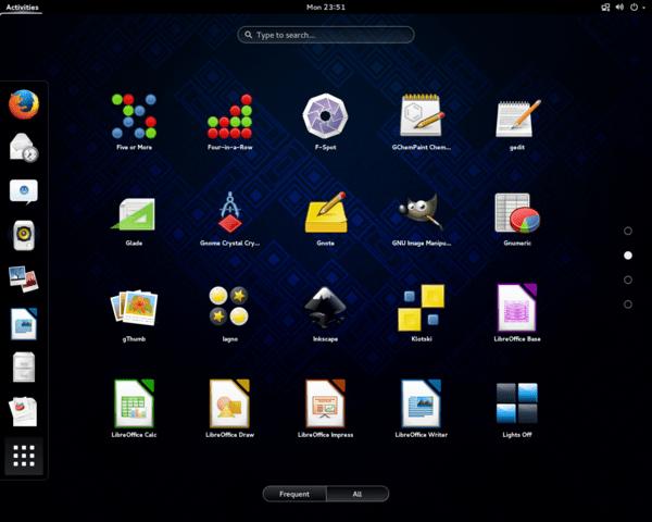 Gnome 3.10 Desktop
