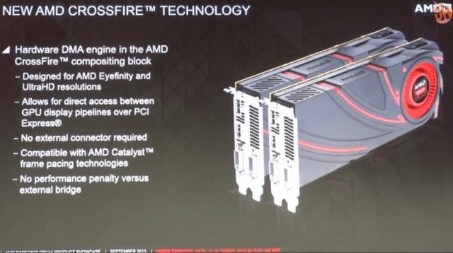 AMD-Folie zur neuen CrossFire-Technik mit NDA-Termin