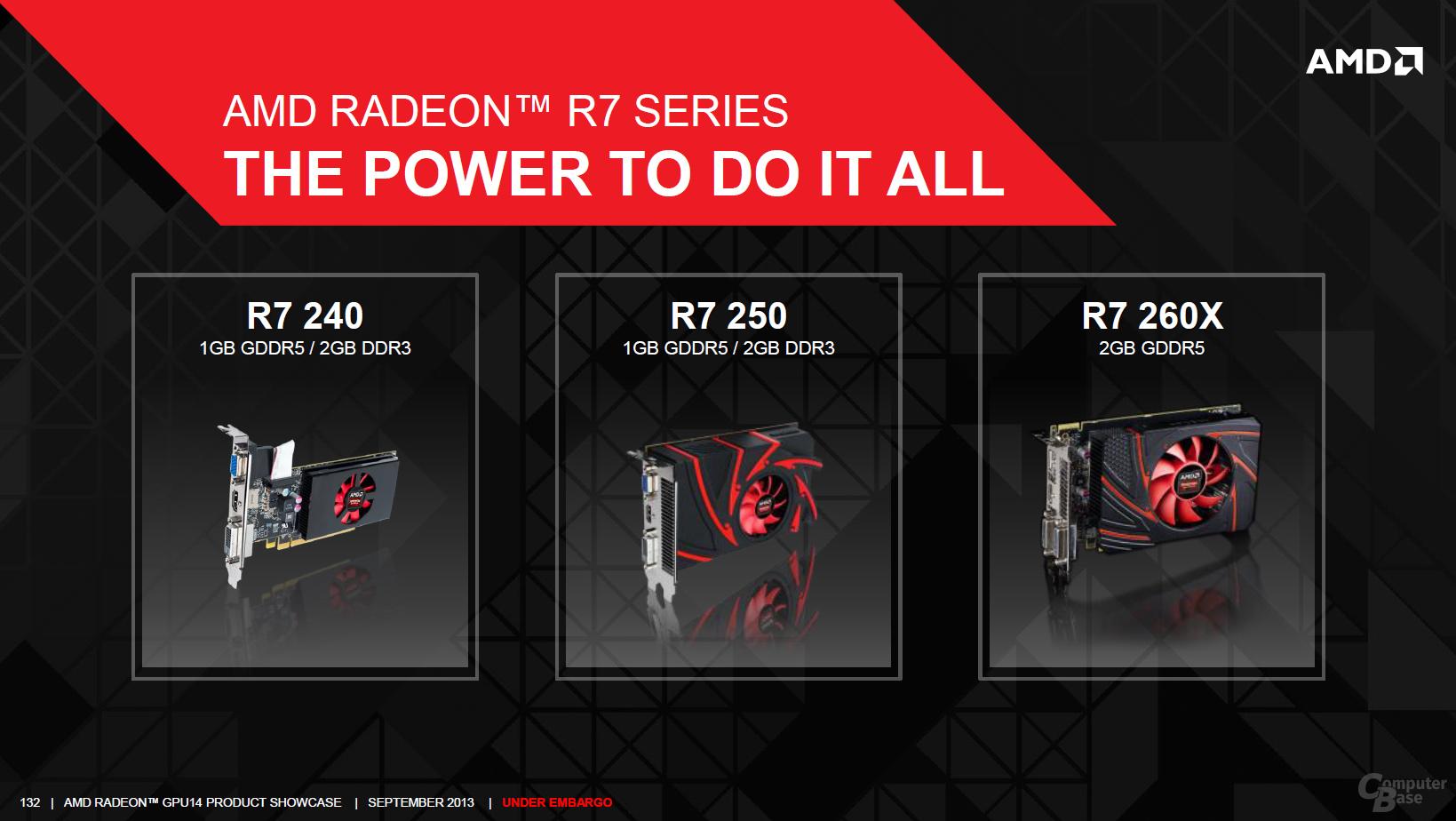 AMD Radeon R7-Familie: 260X, 250 und 240
