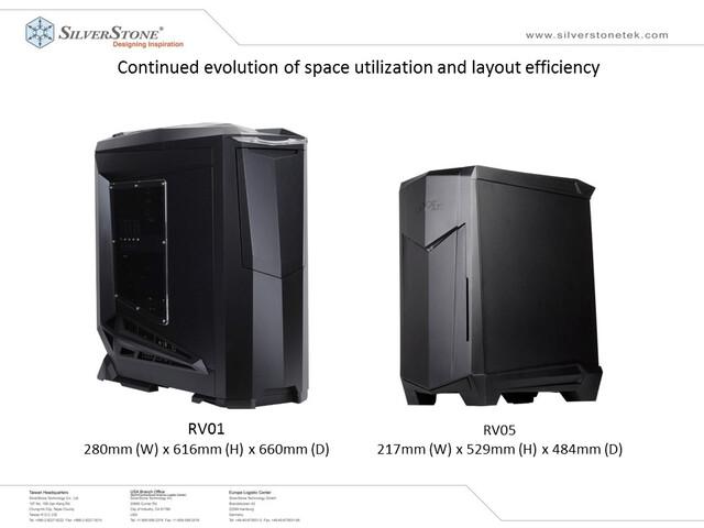 Silverstone Raven RV05 vs. RV01