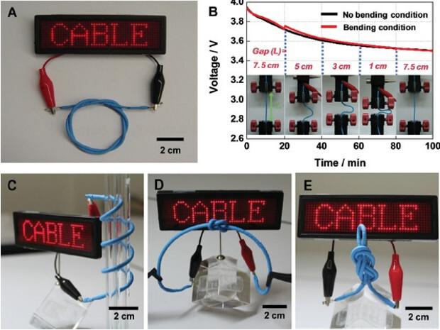 Kabelbatterie von LG Chem