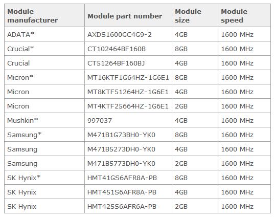 NUC-Speicher-Kompatibilitätsliste mit vielen OEM-Riegeln