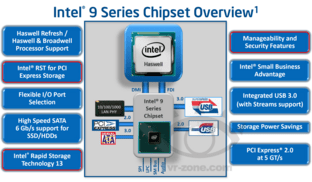 Intels neue 9 Series Chipset