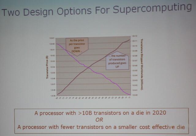 Mit heutiger Technik: mehr als zehn Milliarden Transistoren per CPU