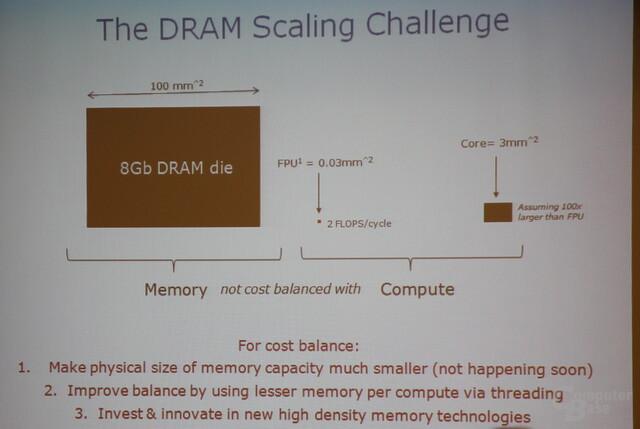 DRAM-Probleme in den kommenden Jahren