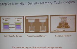 Drei neue Speicherlösungen als Nachfolger von DRAM