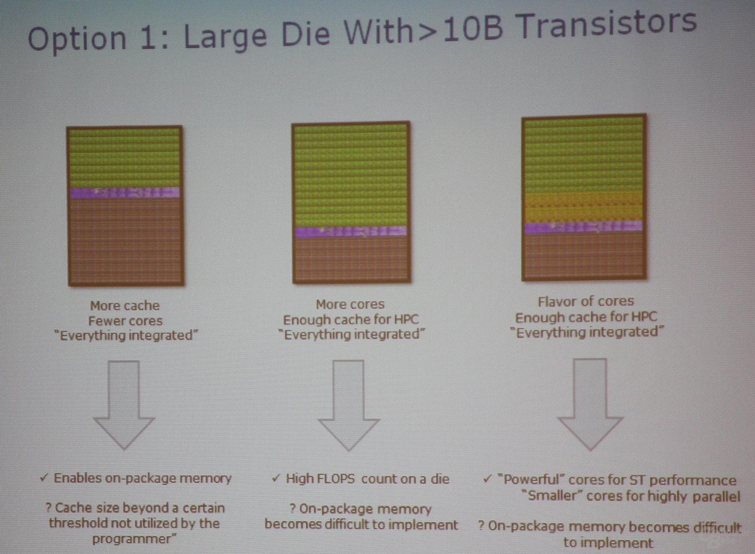 Möglichkeiten für den Exascale-Computer