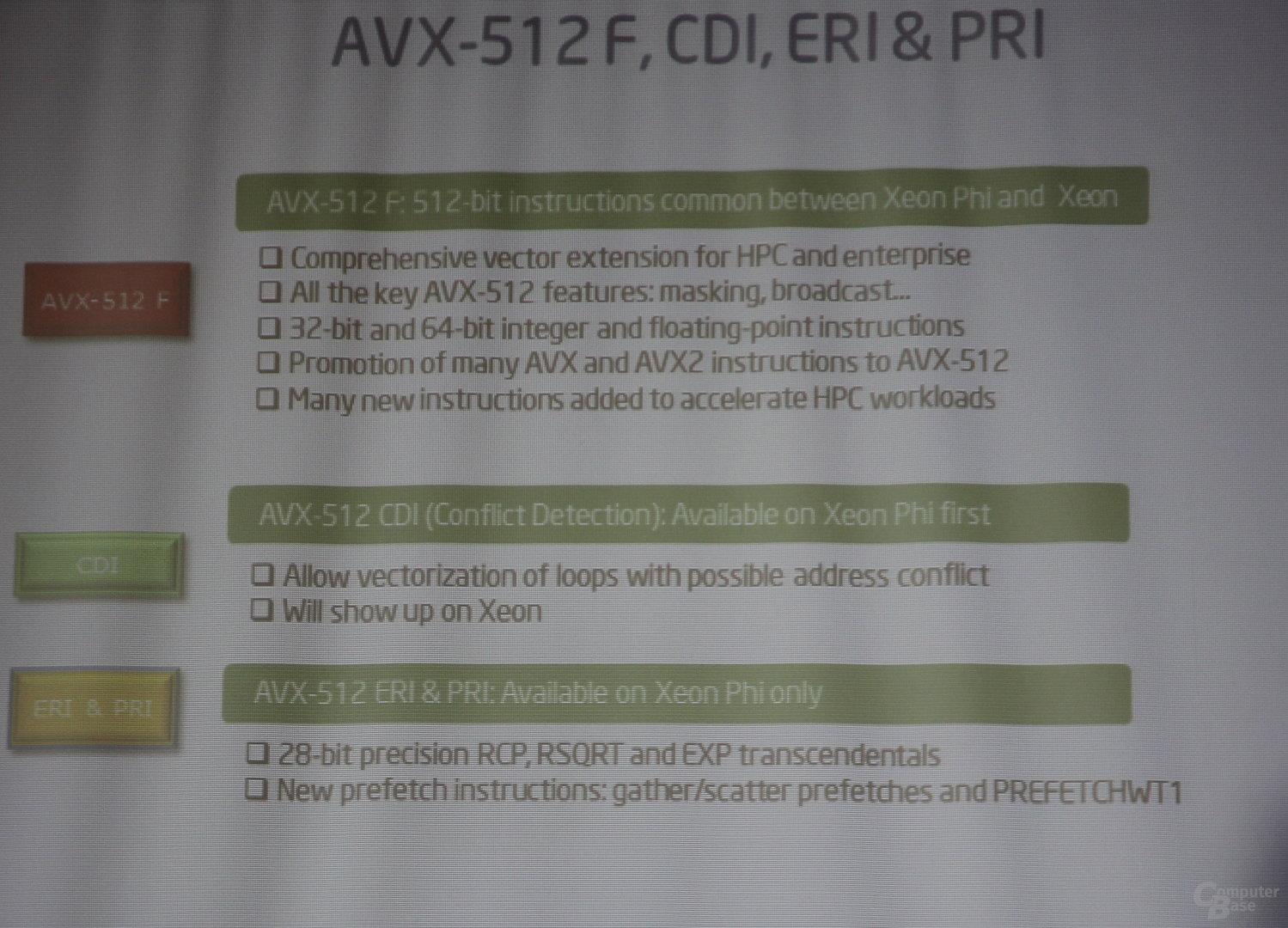 AVX-512 für Xeon und Xeon Phi