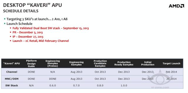 Launchpläne für AMDs Kaveri-APUs