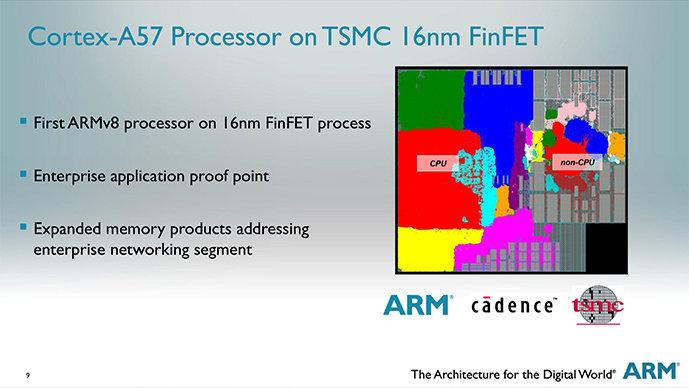 TSMC setzt auf 16 nm FinFET