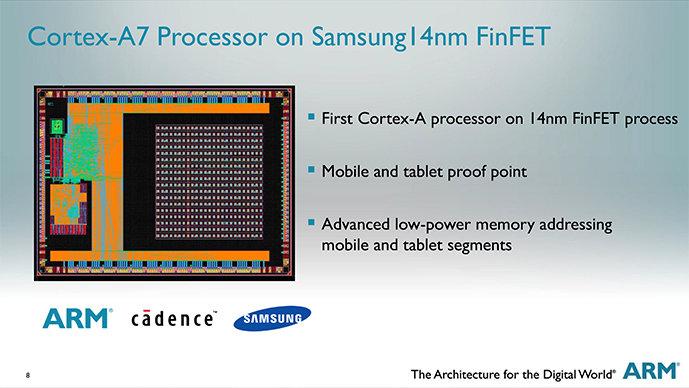 Samsung mit 14 nm FinFET