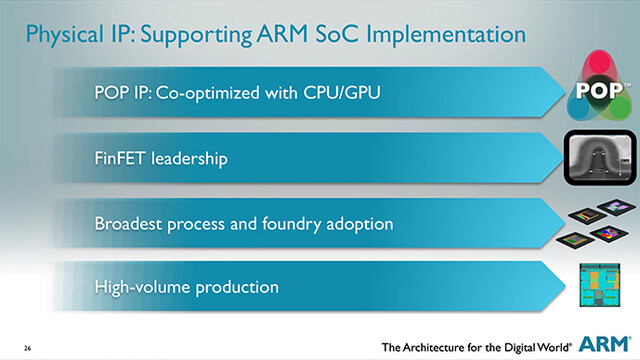 ARM will FinFET leadership