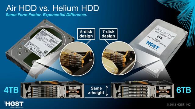 HelioSeal im Vergleich mit normaler HDD