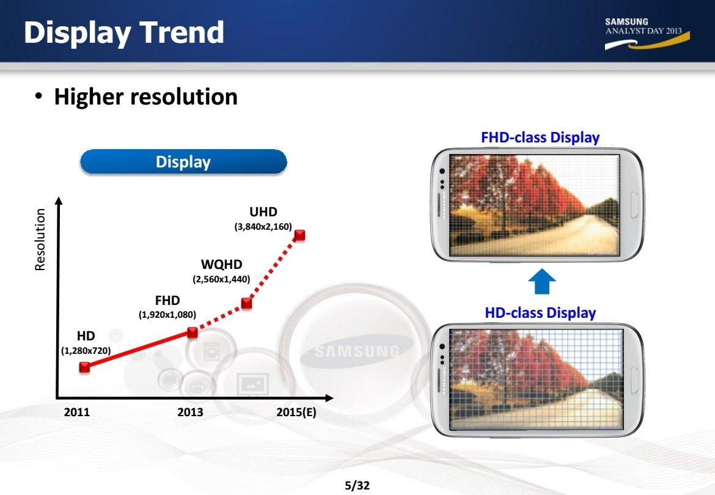 UHD auf Smartphones