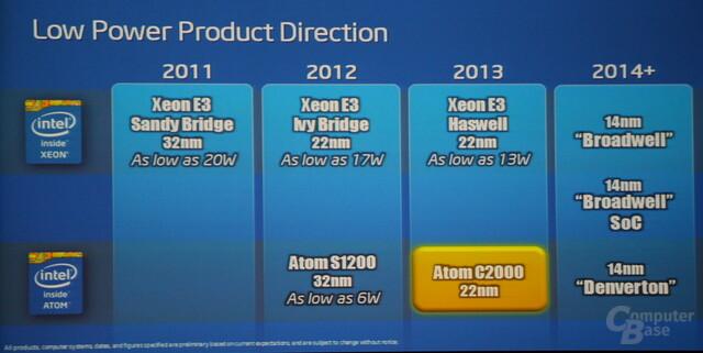 Xeon-Roadmap fürs Low-Power-Segment bestätigt